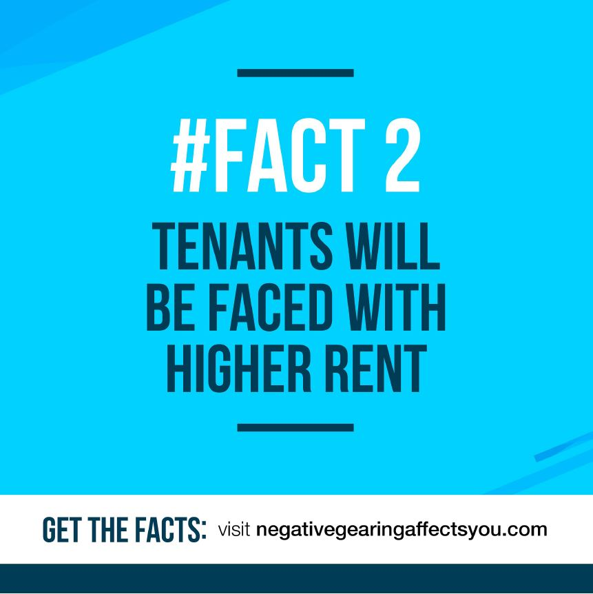 Negative gearing #Fact 2: If changes are made tenants will be faced with higher rent